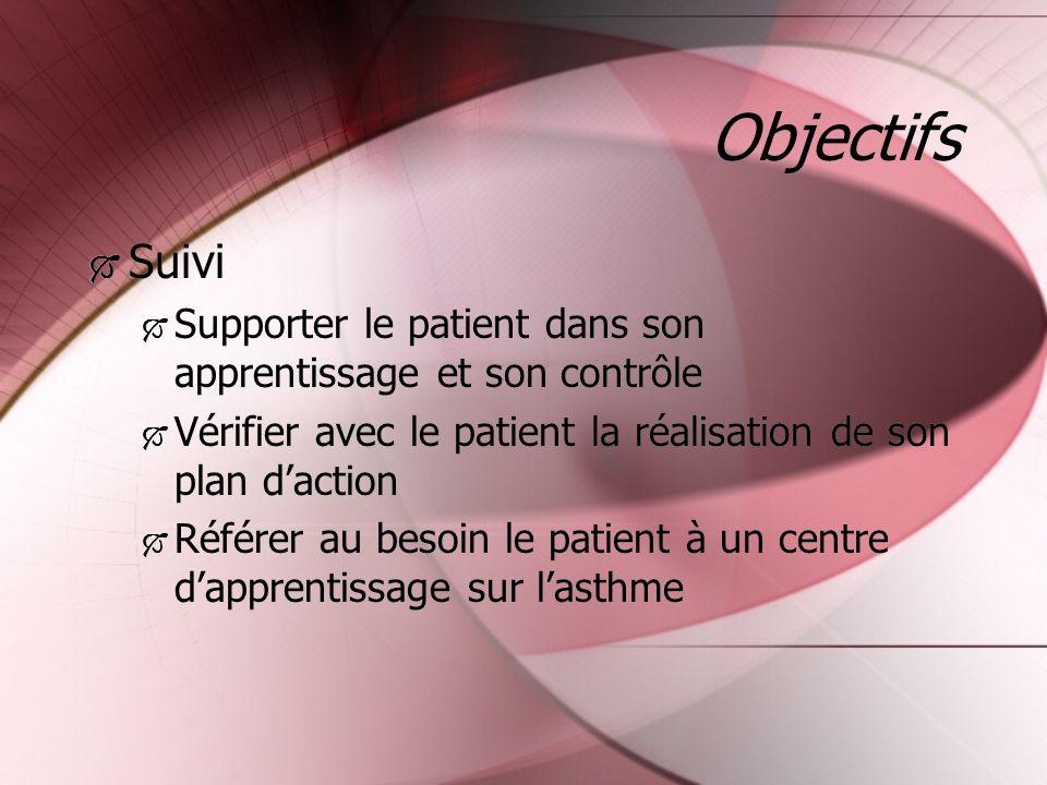 Objectifs Suivi Supporter le patient dans son apprentissage et son contrôle Vérifier avec le patient la réalisation de son plan daction Référer au bes