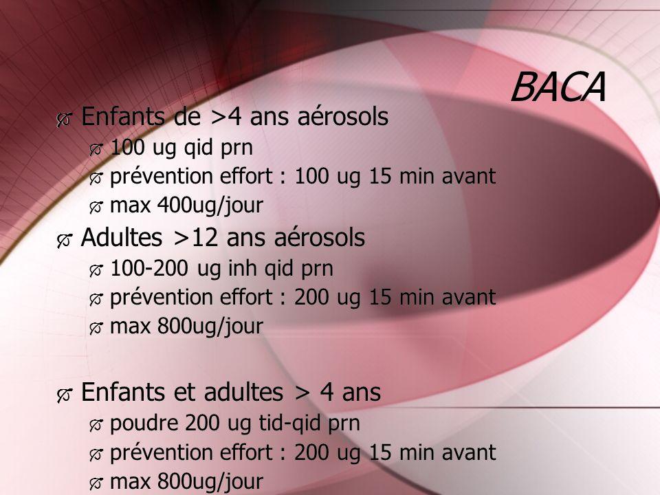 BACA Enfants de >4 ans aérosols 100 ug qid prn prévention effort : 100 ug 15 min avant max 400ug/jour Adultes >12 ans aérosols 100-200 ug inh qid prn