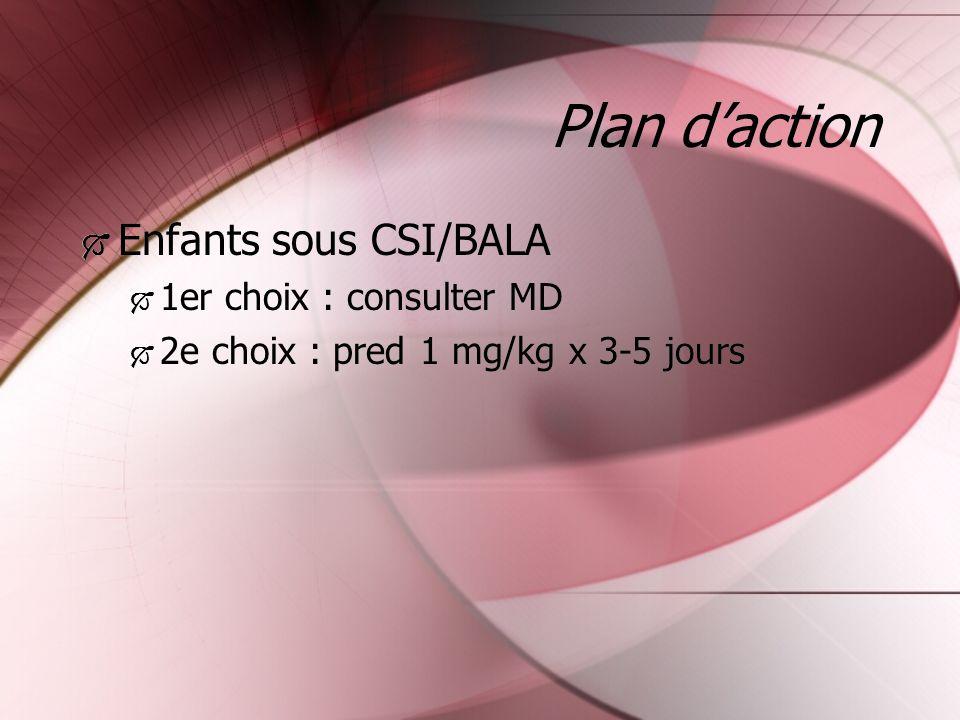 Plan daction Enfants sous CSI/BALA 1er choix : consulter MD 2e choix : pred 1 mg/kg x 3-5 jours Enfants sous CSI/BALA 1er choix : consulter MD 2e choi