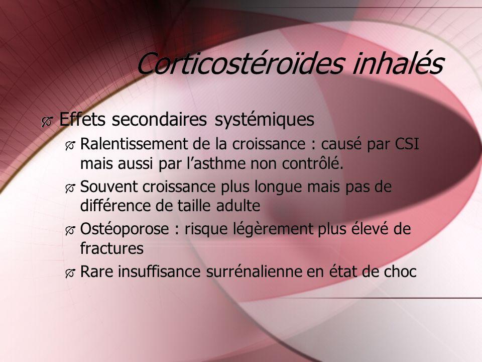 Corticostéroïdes inhalés Effets secondaires systémiques Ralentissement de la croissance : causé par CSI mais aussi par lasthme non contrôlé. Souvent c
