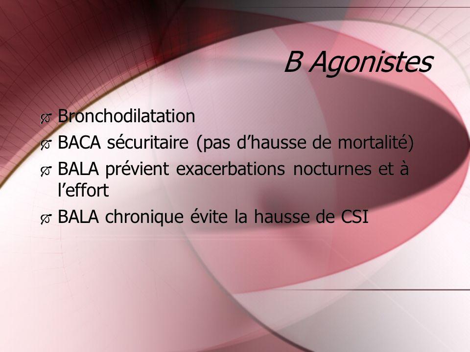 B Agonistes Bronchodilatation BACA sécuritaire (pas dhausse de mortalité) BALA prévient exacerbations nocturnes et à leffort BALA chronique évite la h