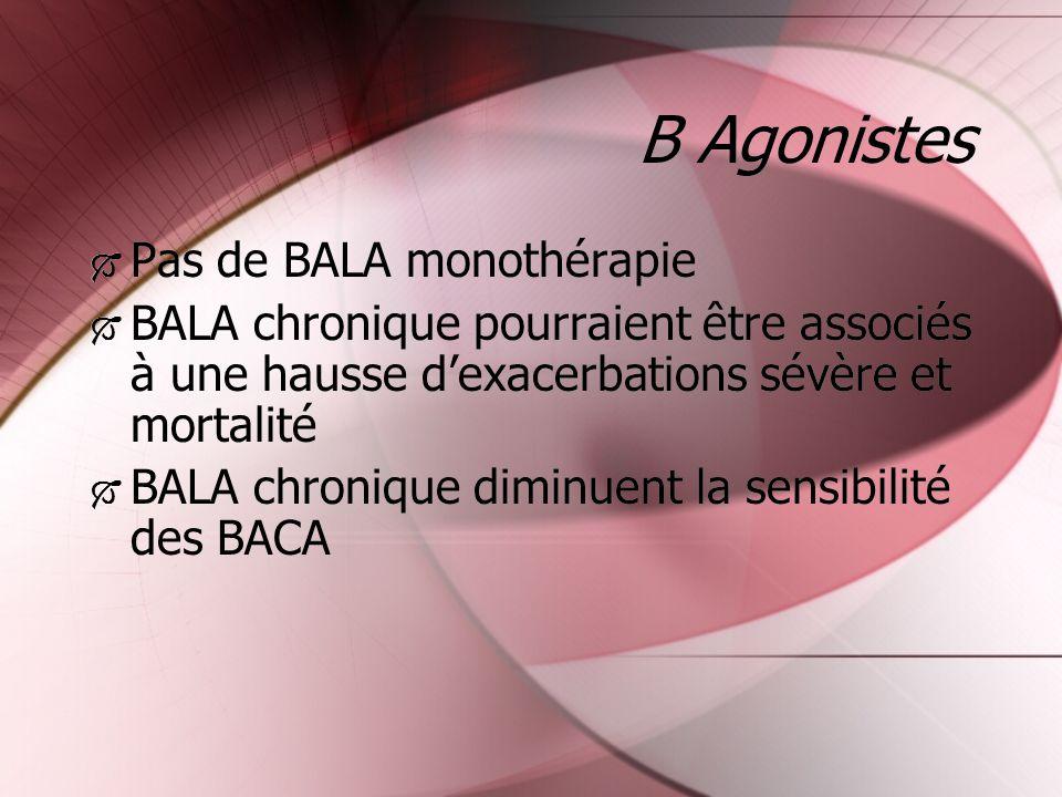 B Agonistes Pas de BALA monothérapie BALA chronique pourraient être associés à une hausse dexacerbations sévère et mortalité BALA chronique diminuent