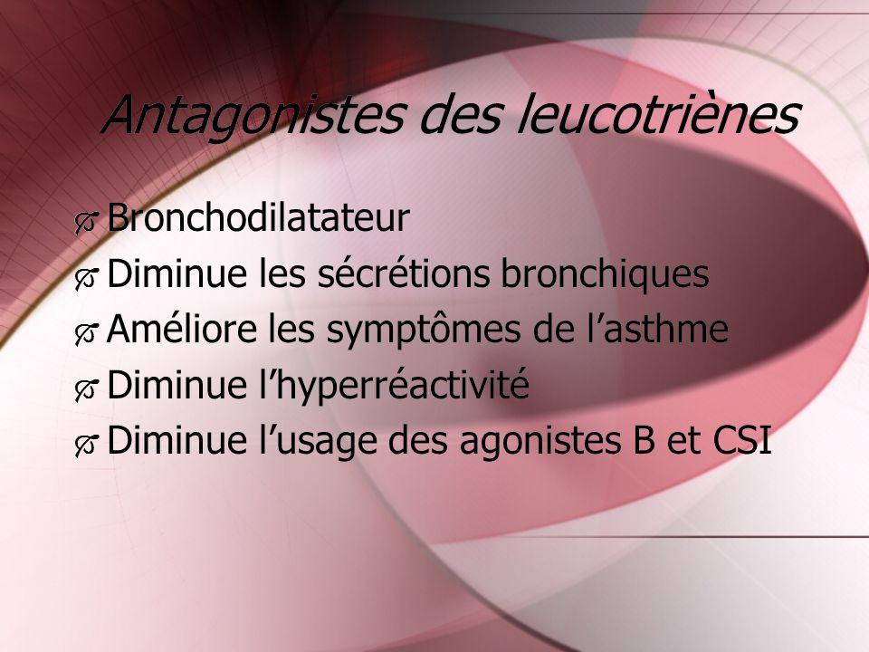 Antagonistes des leucotriènes Bronchodilatateur Diminue les sécrétions bronchiques Améliore les symptômes de lasthme Diminue lhyperréactivité Diminue
