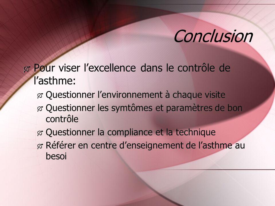 Conclusion Pour viser lexcellence dans le contrôle de lasthme: Questionner lenvironnement à chaque visite Questionner les symtômes et paramètres de bo