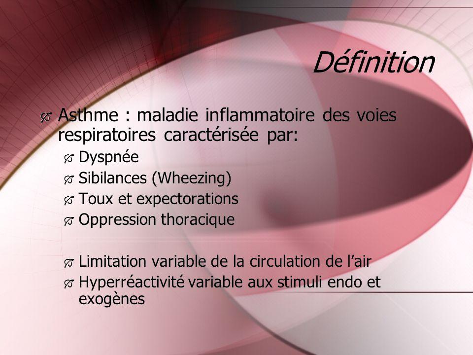 Définition Asthme : maladie inflammatoire des voies respiratoires caractérisée par: Dyspnée Sibilances (Wheezing) Toux et expectorations Oppression th