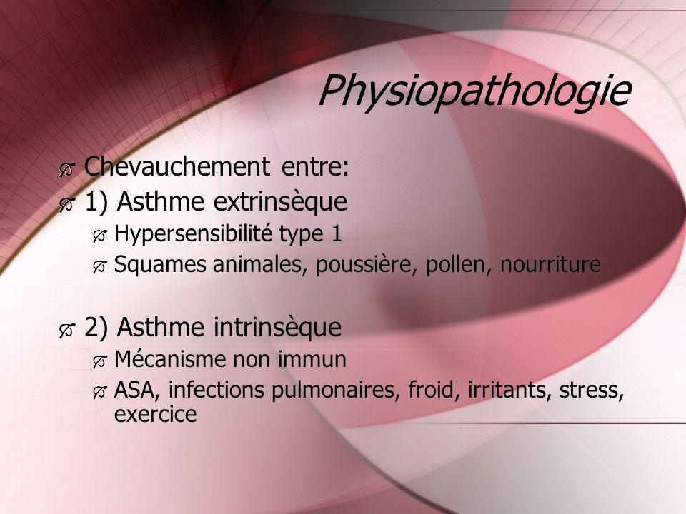 Physiopathologie Chevauchement entre: 1) Asthme extrinsèque Hypersensibilité type 1 Squames animales, poussière, pollen, nourriture 2) Asthme intrinsè