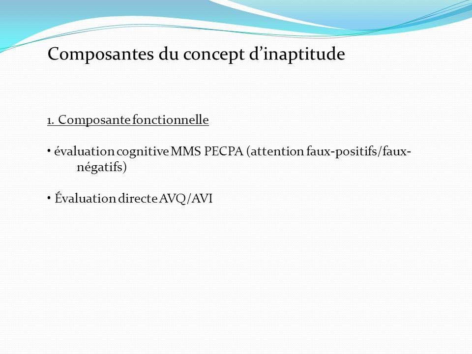 Composantes du concept dinaptitude 1. Composante fonctionnelle évaluation cognitive MMS PECPA (attention faux-positifs/faux- négatifs) Évaluation dire