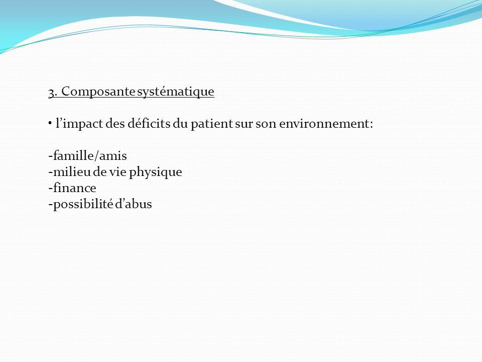 3. Composante systématique limpact des déficits du patient sur son environnement: -famille/amis -milieu de vie physique -finance -possibilité dabus