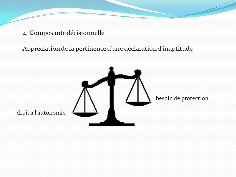 4. Composante décisionnelle Appréciation de la pertinence dune déclaration dinaptitude droit à lautonomie besoin de protection