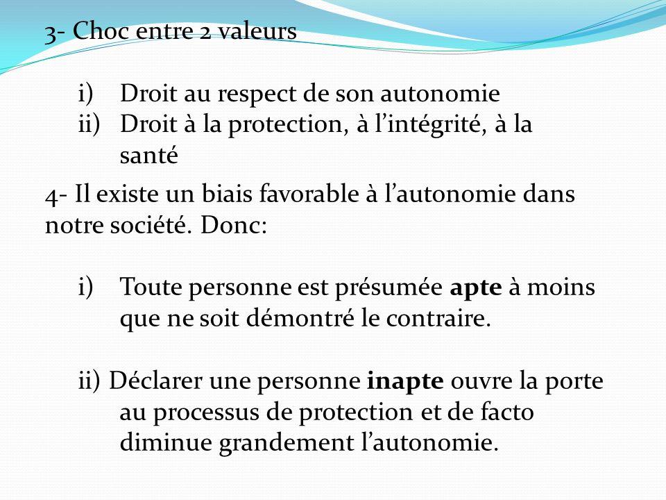 3- Choc entre 2 valeurs i)Droit au respect de son autonomie ii)Droit à la protection, à lintégrité, à la santé 4- Il existe un biais favorable à lauto