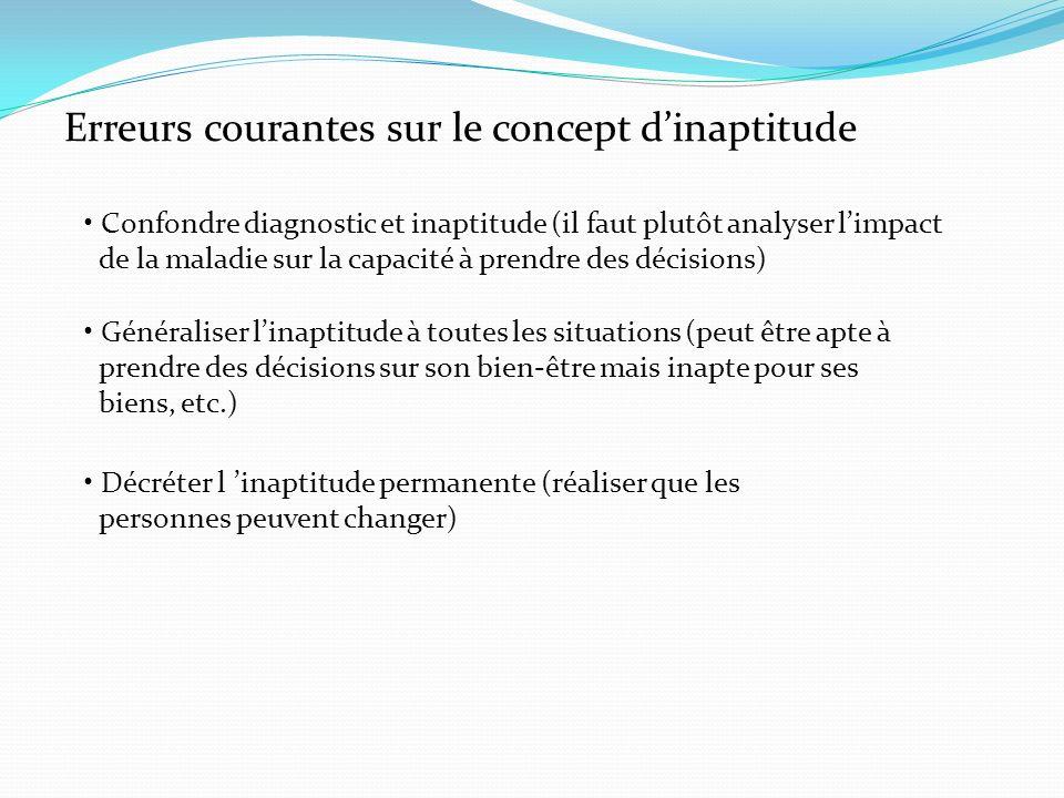 Composantes du concept dinaptitude 1.