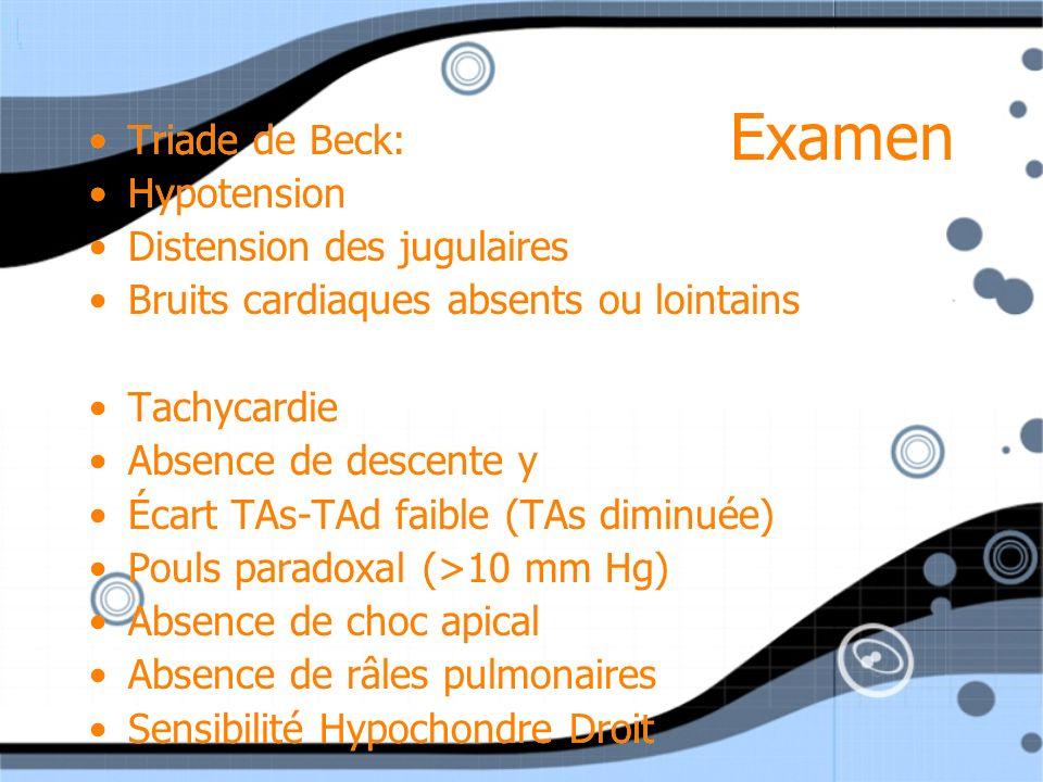 Examen Triade de Beck: Hypotension Distension des jugulaires Bruits cardiaques absents ou lointains Tachycardie Absence de descente y Écart TAs-TAd fa