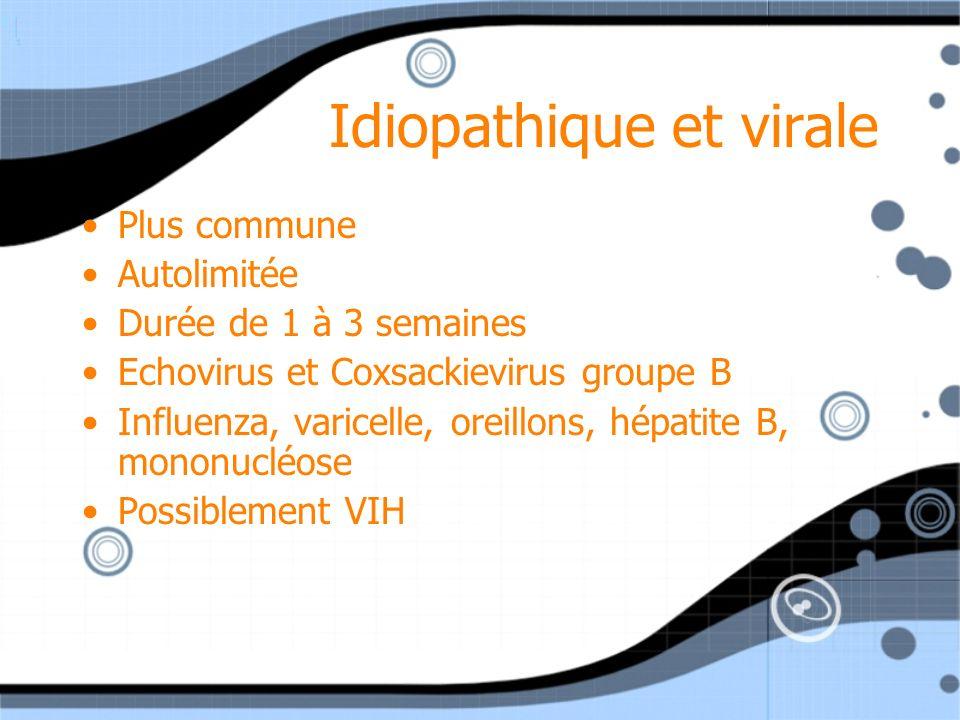 Idiopathique et virale Plus commune Autolimitée Durée de 1 à 3 semaines Echovirus et Coxsackievirus groupe B Influenza, varicelle, oreillons, hépatite