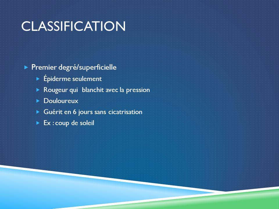 CLASSIFICATION Premier degré/superficielle Épiderme seulement Rougeur qui blanchit avec la pression Douloureux Guérit en 6 jours sans cicatrisation Ex