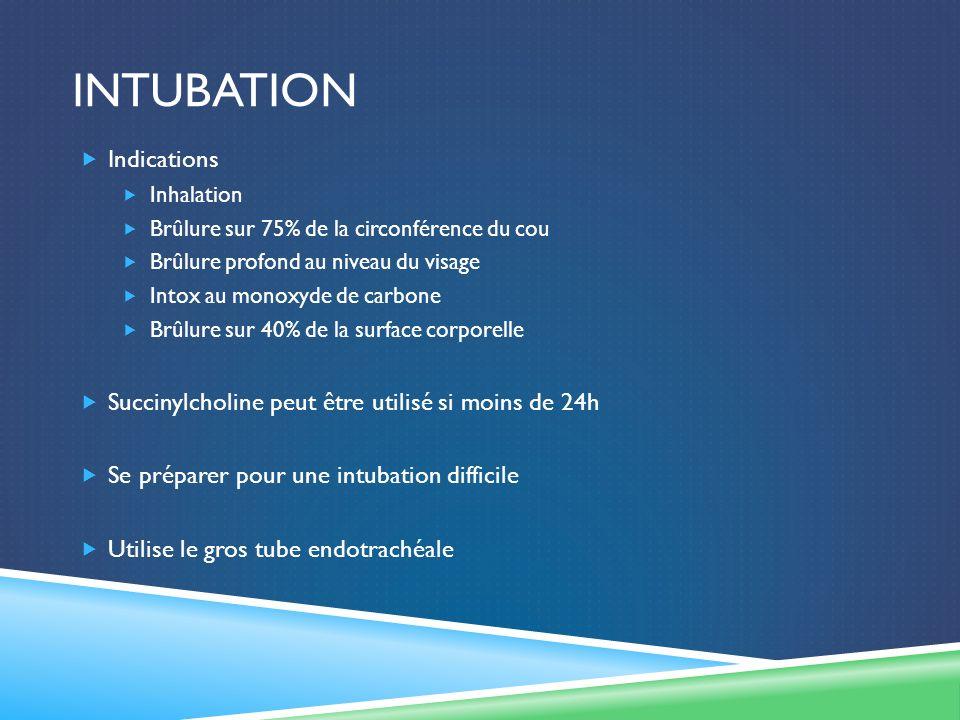 INTUBATION Indications Inhalation Brûlure sur 75% de la circonférence du cou Brûlure profond au niveau du visage Intox au monoxyde de carbone Brûlure