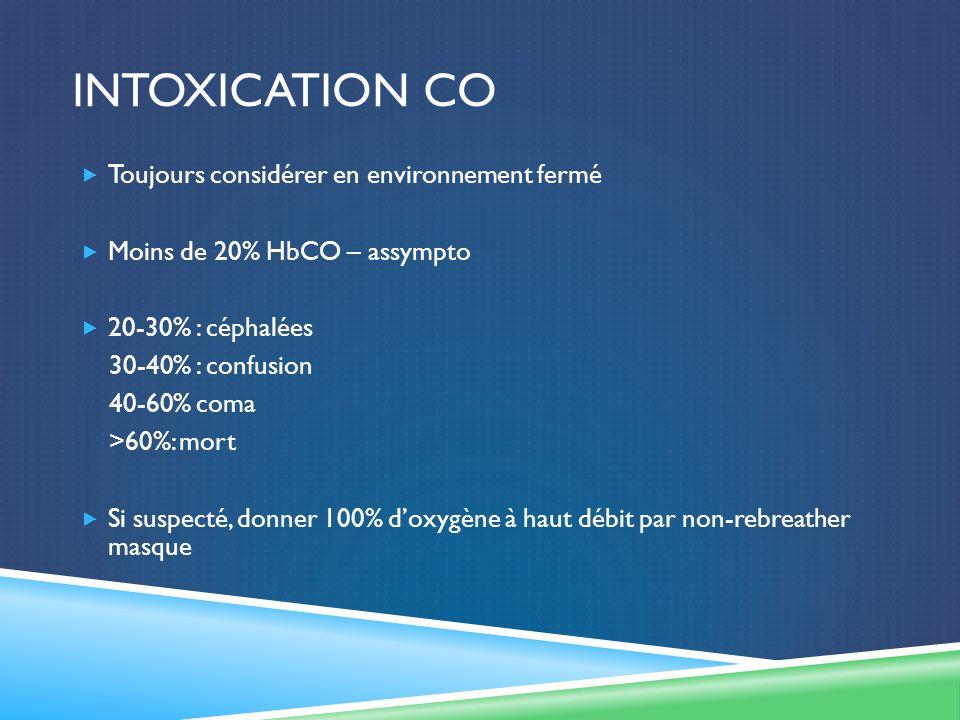 INTOXICATION CO Toujours considérer en environnement fermé Moins de 20% HbCO – assympto 20-30% : céphalées 30-40% : confusion 40-60% coma >60%: mort S