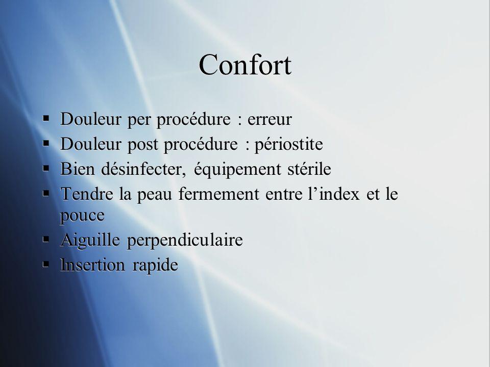 Confort Douleur per procédure : erreur Douleur post procédure : périostite Bien désinfecter, équipement stérile Tendre la peau fermement entre lindex