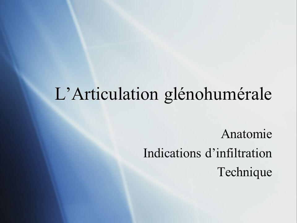 LArticulation glénohumérale Anatomie Indications dinfiltration Technique Anatomie Indications dinfiltration Technique