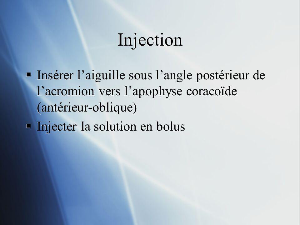 Injection Insérer laiguille sous langle postérieur de lacromion vers lapophyse coracoïde (antérieur-oblique) Injecter la solution en bolus Insérer lai