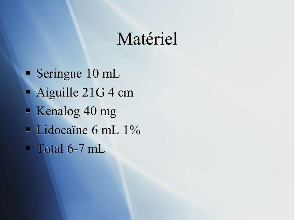 Matériel Seringue 10 mL Aiguille 21G 4 cm Kenalog 40 mg Lidocaïne 6 mL 1% Total 6-7 mL Seringue 10 mL Aiguille 21G 4 cm Kenalog 40 mg Lidocaïne 6 mL 1