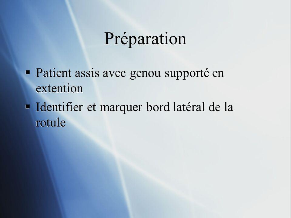 Préparation Patient assis avec genou supporté en extention Identifier et marquer bord latéral de la rotule Patient assis avec genou supporté en extent