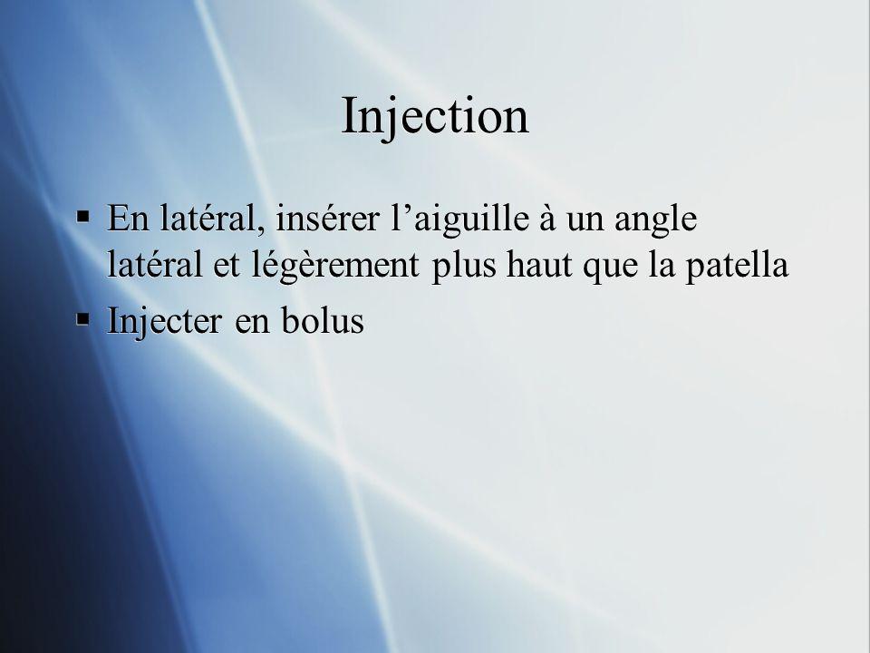 Injection En latéral, insérer laiguille à un angle latéral et légèrement plus haut que la patella Injecter en bolus En latéral, insérer laiguille à un