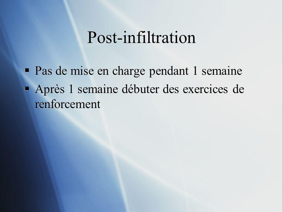 Post-infiltration Pas de mise en charge pendant 1 semaine Après 1 semaine débuter des exercices de renforcement Pas de mise en charge pendant 1 semain