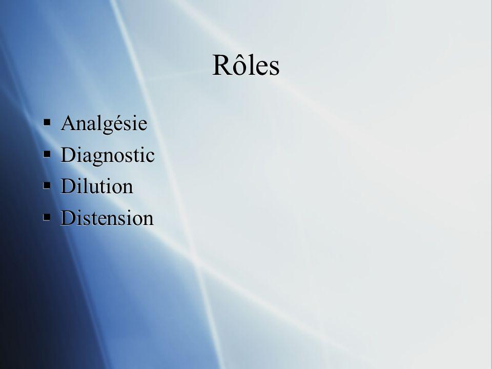 Rôles Analgésie Diagnostic Dilution Distension Analgésie Diagnostic Dilution Distension