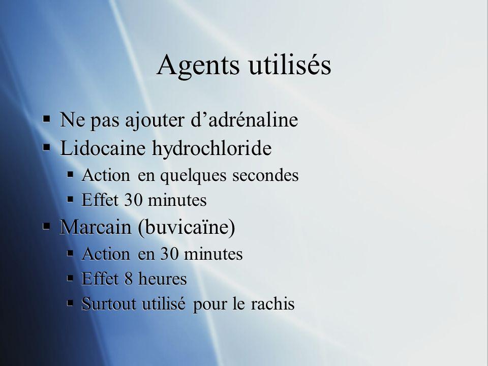 Agents utilisés Ne pas ajouter dadrénaline Lidocaine hydrochloride Action en quelques secondes Effet 30 minutes Marcain (buvicaïne) Action en 30 minut