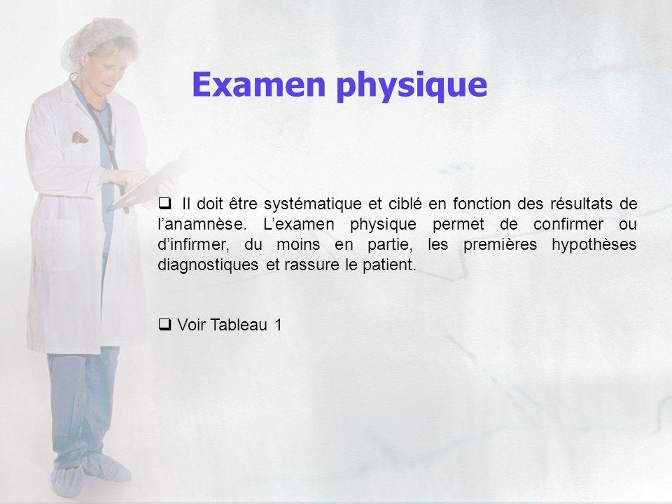 Examen physique Il doit être systématique et ciblé en fonction des résultats de lanamnèse. Lexamen physique permet de confirmer ou dinfirmer, du moins