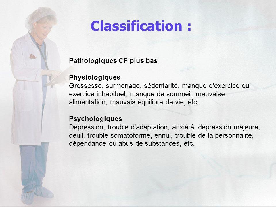 Pathologiques CF plus bas Physiologiques Grossesse, surmenage, sédentarité, manque dexercice ou exercice inhabituel, manque de sommeil, mauvaise alime