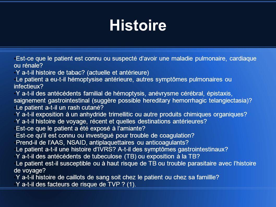 Histoire Est-ce que le patient est connu ou suspecté davoir une maladie pulmonaire, cardiaque ou rénale? Y a-t-il histoire de tabac? (actuelle et anté