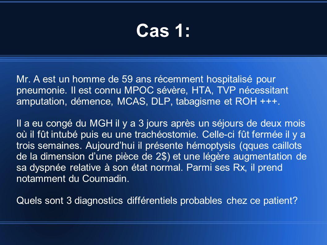 Cas 1: Mr. A est un homme de 59 ans récemment hospitalisé pour pneumonie. Il est connu MPOC sévère, HTA, TVP nécessitant amputation, démence, MCAS, DL