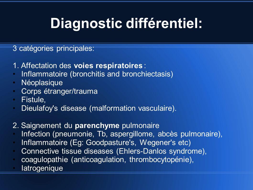 Diagnostic différentiel: 3 catégories principales: 1. Affectation des voies respiratoires : Inflammatoire (bronchitis and bronchiectasis) Néoplasique