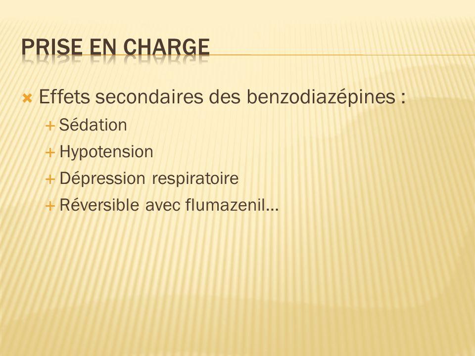 Effets secondaires des benzodiazépines : Sédation Hypotension Dépression respiratoire Réversible avec flumazenil…