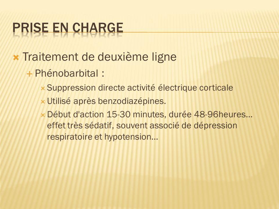Traitement de deuxième ligne Phénobarbital : Suppression directe activité électrique corticale Utilisé après benzodiazépines. Début d'action 15-30 min