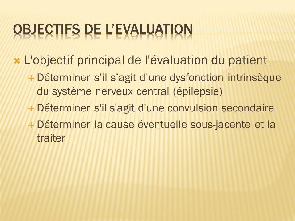 L'objectif principal de l'évaluation du patient Déterminer sil sagit dune dysfonction intrinsèque du système nerveux central (épilepsie) Déterminer s'