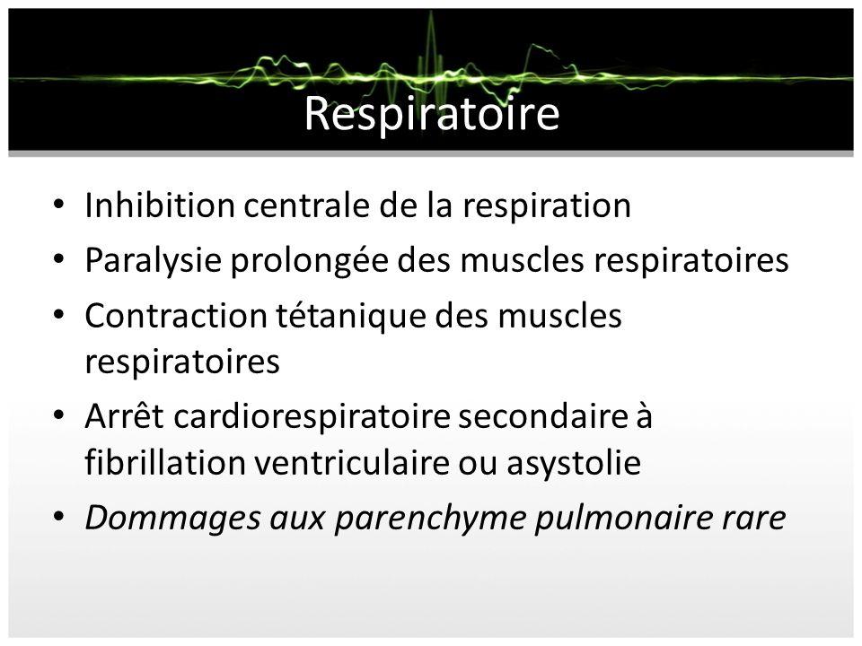 Respiratoire Inhibition centrale de la respiration Paralysie prolongée des muscles respiratoires Contraction tétanique des muscles respiratoires Arrêt