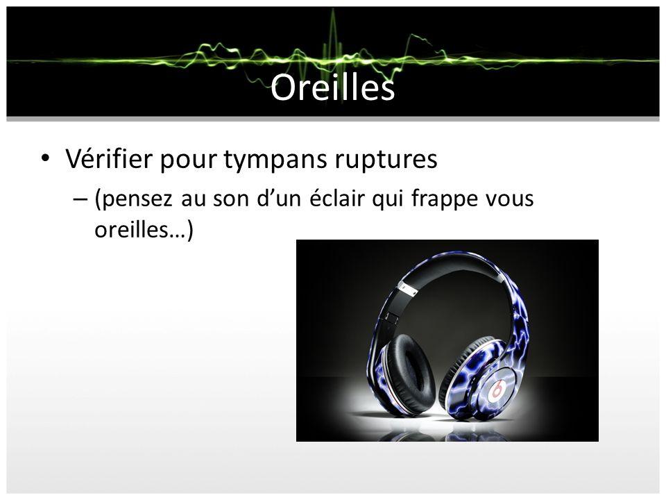 Monitoring cardiaque Blessures Électriques StudyVoltageNo.