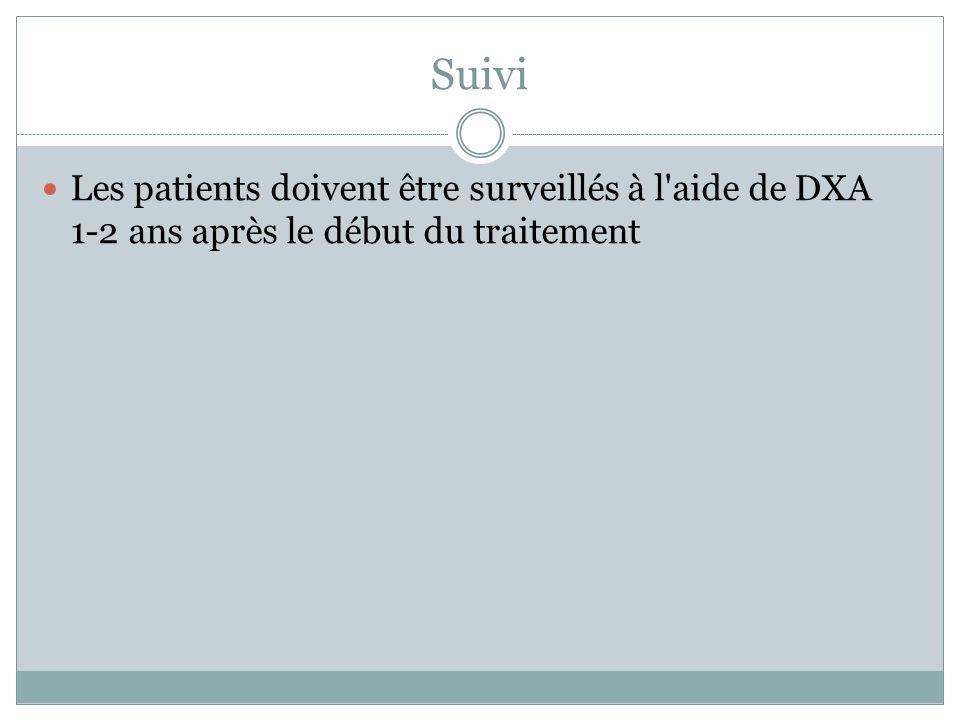 Suivi Les patients doivent être surveillés à l'aide de DXA 1-2 ans après le début du traitement