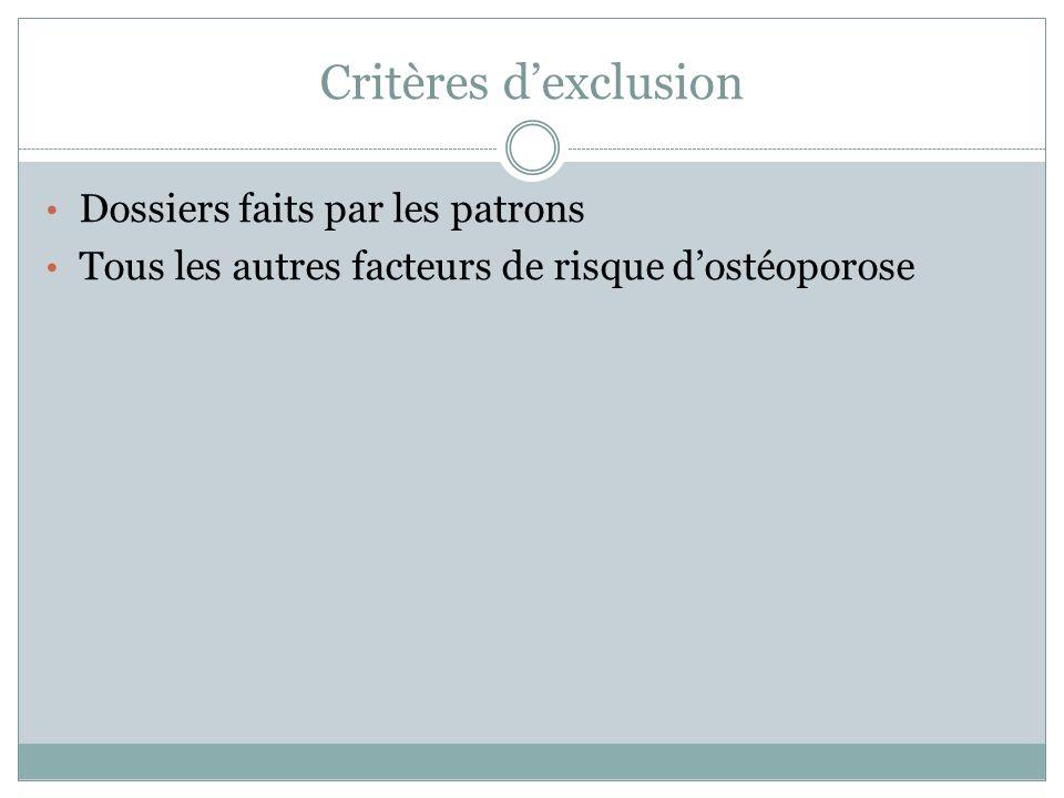 Critères dexclusion Dossiers faits par les patrons Tous les autres facteurs de risque dostéoporose