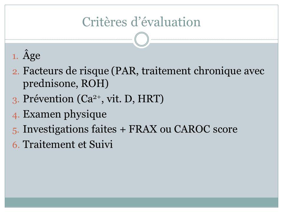 Critères dévaluation 1. Âge 2. Facteurs de risque (PAR, traitement chronique avec prednisone, ROH) 3. Prévention (Ca 2+, vit. D, HRT) 4. Examen physiq