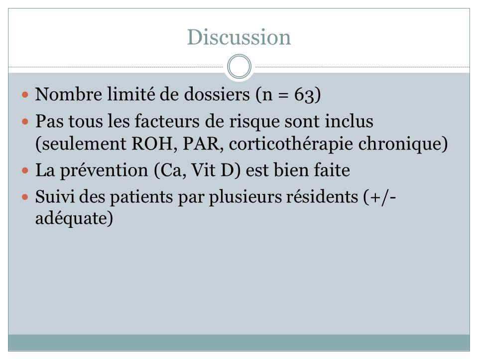 Discussion Nombre limité de dossiers (n = 63) Pas tous les facteurs de risque sont inclus (seulement ROH, PAR, corticothérapie chronique) La préventio