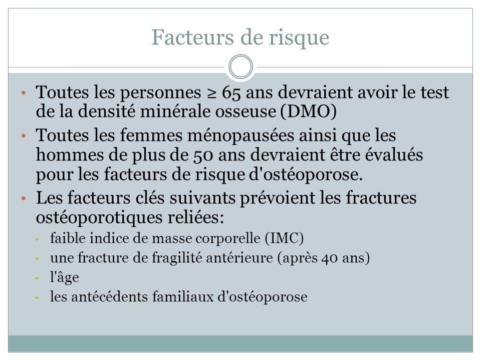 Facteurs de risque Toutes les personnes 65 ans devraient avoir le test de la densité minérale osseuse (DMO) Toutes les femmes ménopausées ainsi que le