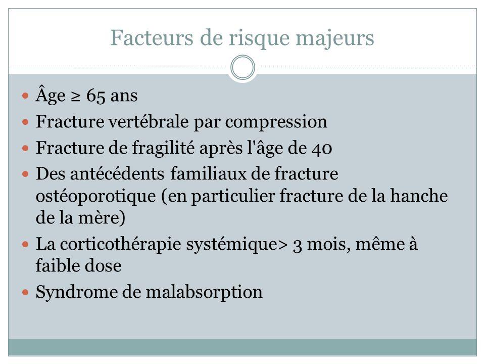Facteurs de risque majeurs Âge 65 ans Fracture vertébrale par compression Fracture de fragilité après l'âge de 40 Des antécédents familiaux de fractur