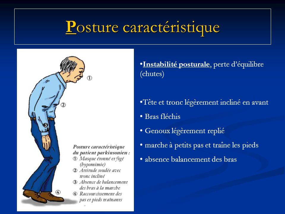 Posture caractéristique Instabilité posturale, perte déquilibre (chutes) Tête et tronc légèrement incliné en avant Bras fléchis Genoux légèrement repl