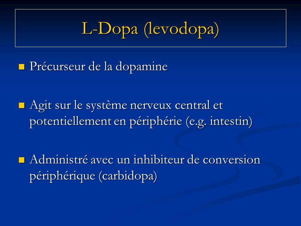 Précurseur de la dopamine Précurseur de la dopamine Agit sur le système nerveux central et potentiellement en périphérie (e.g. intestin) Agit sur le s