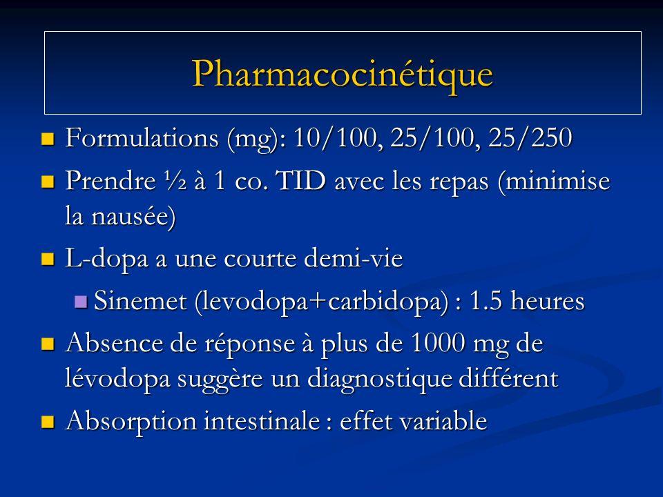 Formulations (mg): 10/100, 25/100, 25/250 Formulations (mg): 10/100, 25/100, 25/250 Prendre ½ à 1 co. TID avec les repas (minimise la nausée) Prendre