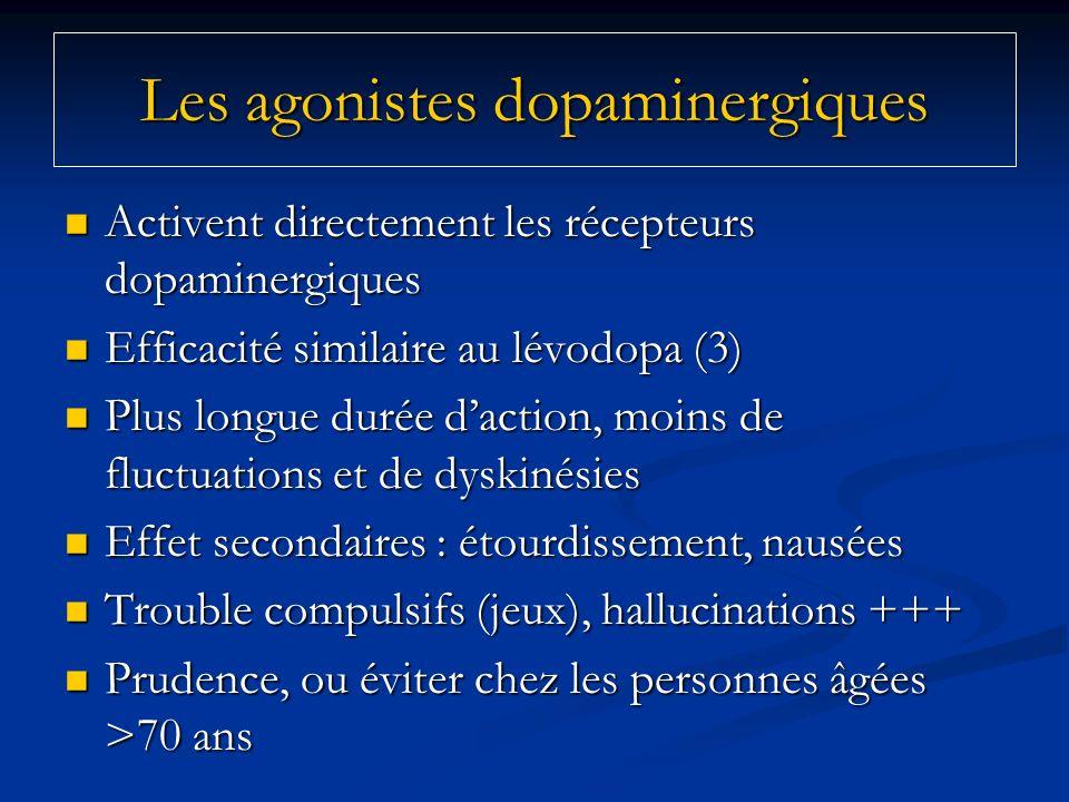 Activent directement les récepteurs dopaminergiques Activent directement les récepteurs dopaminergiques Efficacité similaire au lévodopa (3) Efficacit