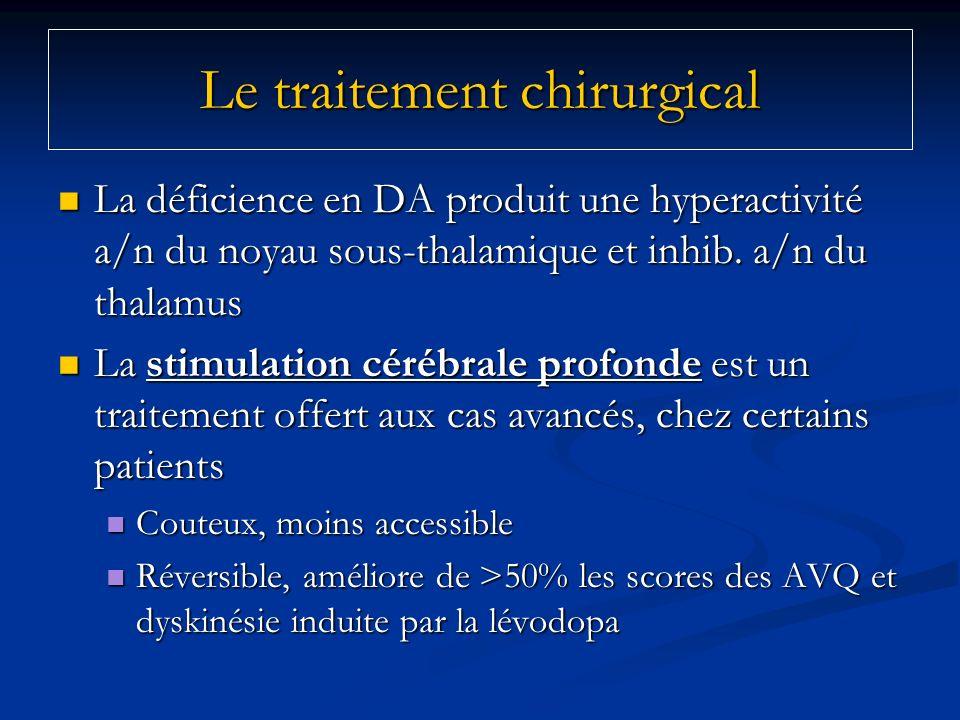 La déficience en DA produit une hyperactivité a/n du noyau sous-thalamique et inhib. a/n du thalamus La déficience en DA produit une hyperactivité a/n